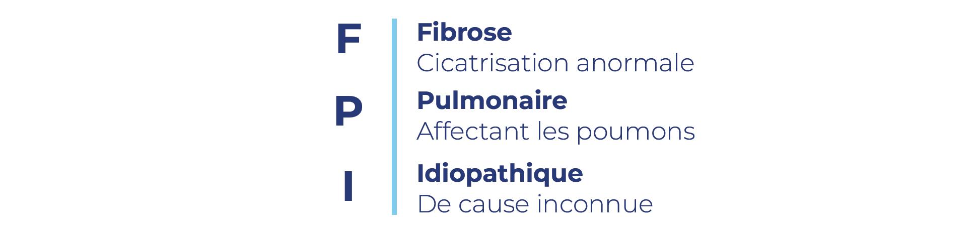 Fibrose Pulmonaire Idiopathique